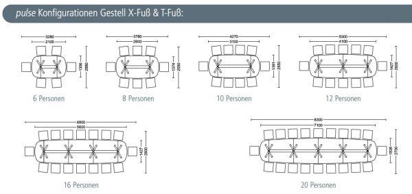 Konferenztisch pulse Tischgrößen, Gestell in X-Form und T-Form