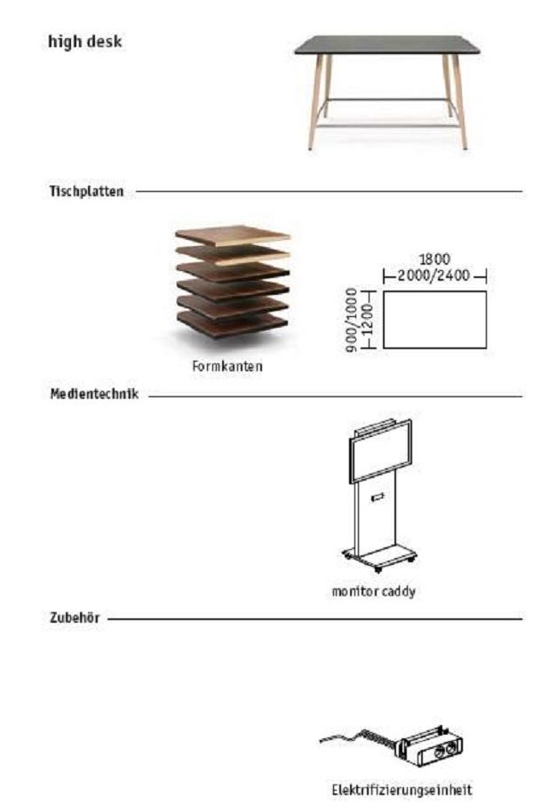 Übersicht Ausführung Konferenzstehtisch SMM high desk